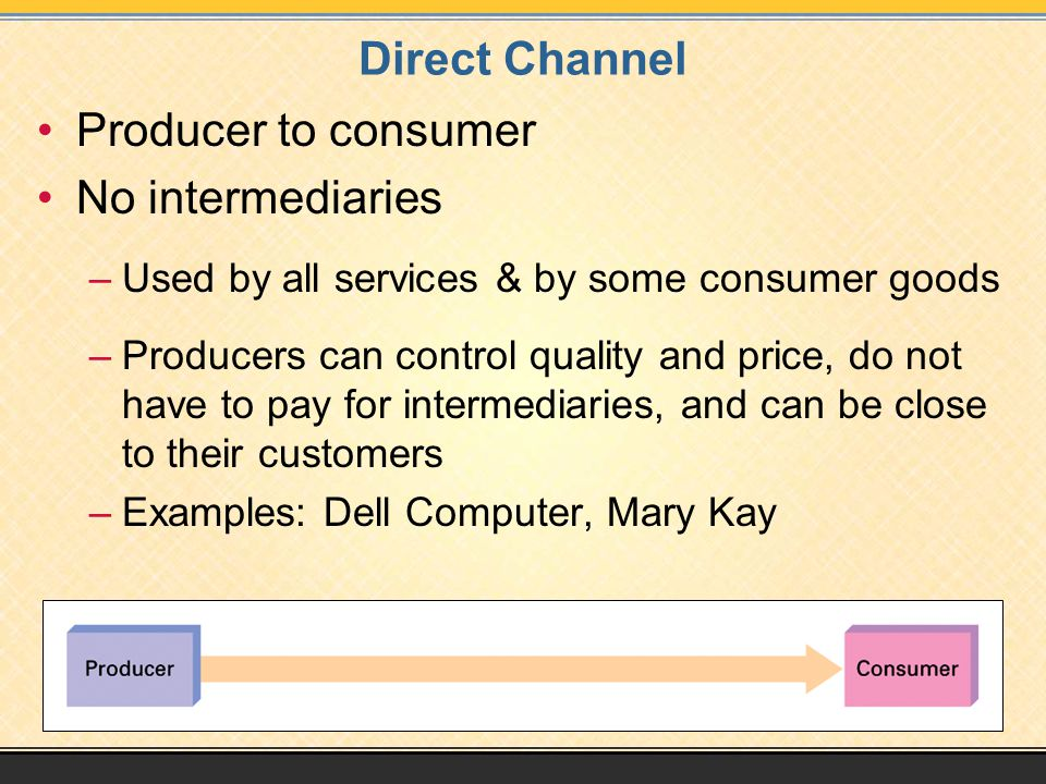 Direct Channel Producer to consumer No intermediaries –Used by all services & by some consumer goods –Producers can control quality and price, do not have to pay for intermediaries, and can be close to their customers –Examples: Dell Computer, Mary Kay