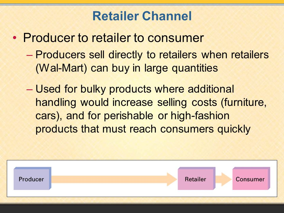 Retailer Channel Producer to retailer to consumer –Producers sell directly to retailers when retailers (Wal-Mart) can buy in large quantities –Used for bulky products where additional handling would increase selling costs (furniture, cars), and for perishable or high-fashion products that must reach consumers quickly