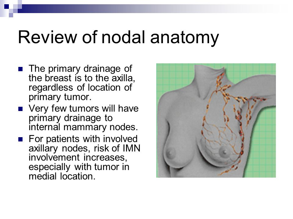 Review of nodal anatomy The primary drainage of the breast is to the axilla, regardless of location of primary tumor. Very few tumors will have primar