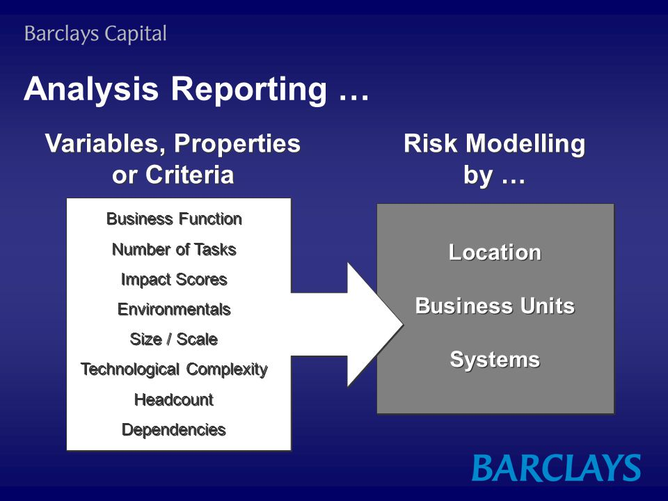Analysis Reporting … Variables, Properties or Criteria Risk Modelling by … Business Function Number of Tasks Impact Scores Environmentals Size / Scale Technological Complexity Headcount Dependencies Business Function Number of Tasks Impact Scores Environmentals Size / Scale Technological Complexity Headcount Dependencies Location Business Units Systems Location Business Units Systems