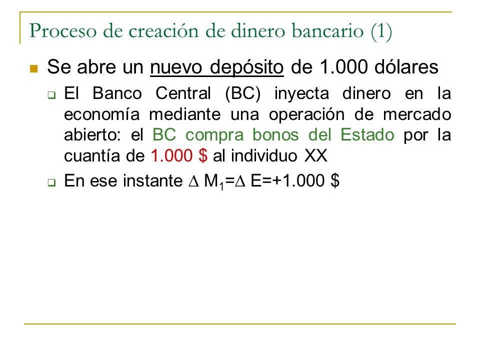 Proceso de creación de dinero bancario (1) Se abre un nuevo depósito de 1.000 dólares  El Banco Central (BC) inyecta dinero en la economía mediante una operación de mercado abierto: el BC compra bonos del Estado por la cuantía de 1.000 $ al individuo XX  En ese instante ∆ M 1 =∆ E=+1.000 $