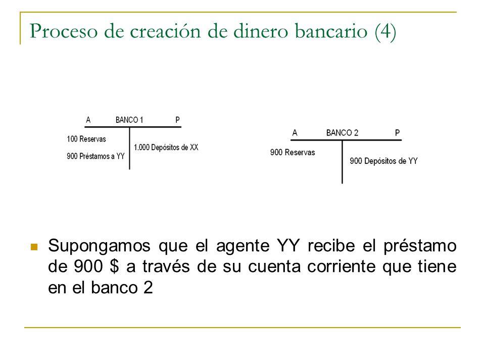 Proceso de creación de dinero bancario (4) Supongamos que el agente YY recibe el préstamo de 900 $ a través de su cuenta corriente que tiene en el banco 2