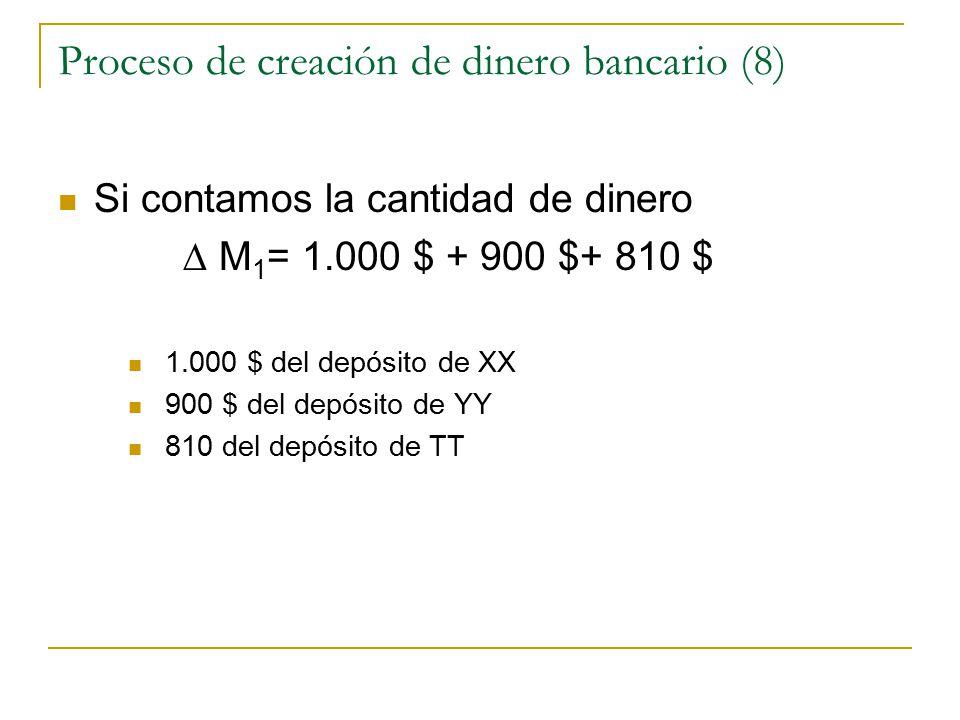 Proceso de creación de dinero bancario (8) Si contamos la cantidad de dinero ∆ M 1 = 1.000 $ + 900 $+ 810 $ 1.000 $ del depósito de XX 900 $ del depósito de YY 810 del depósito de TT