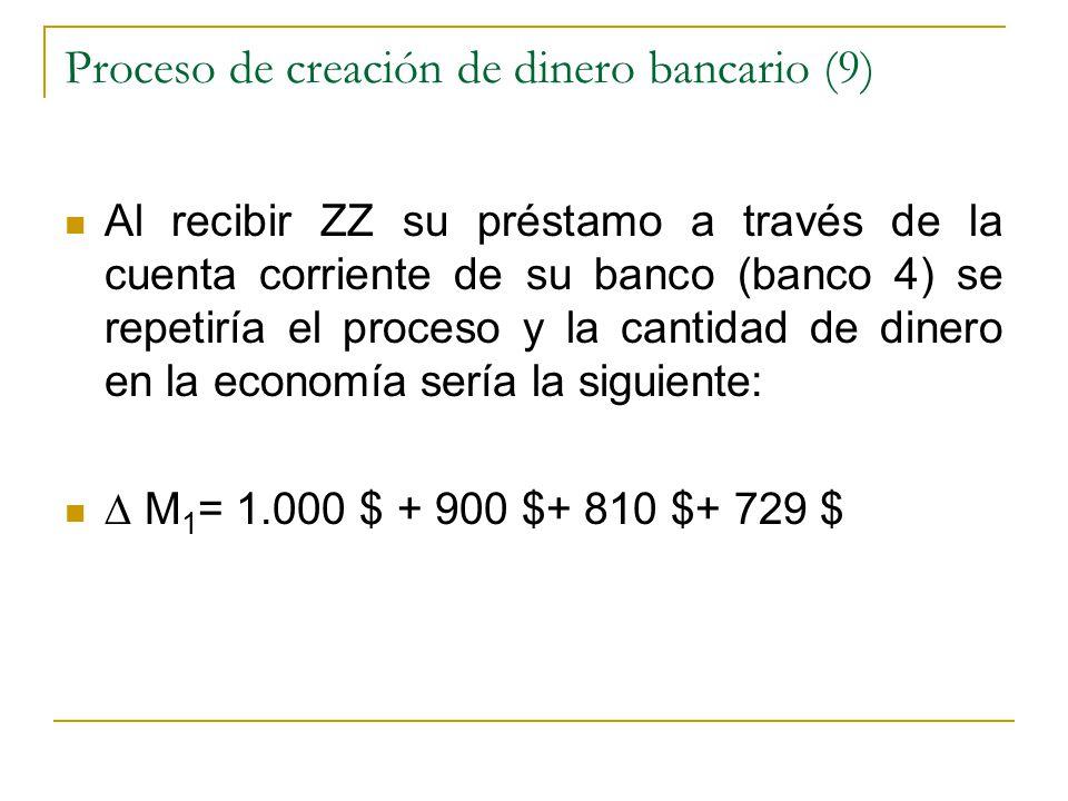 Proceso de creación de dinero bancario (9) Al recibir ZZ su préstamo a través de la cuenta corriente de su banco (banco 4) se repetiría el proceso y la cantidad de dinero en la economía sería la siguiente: ∆ M 1 = 1.000 $ + 900 $+ 810 $+ 729 $
