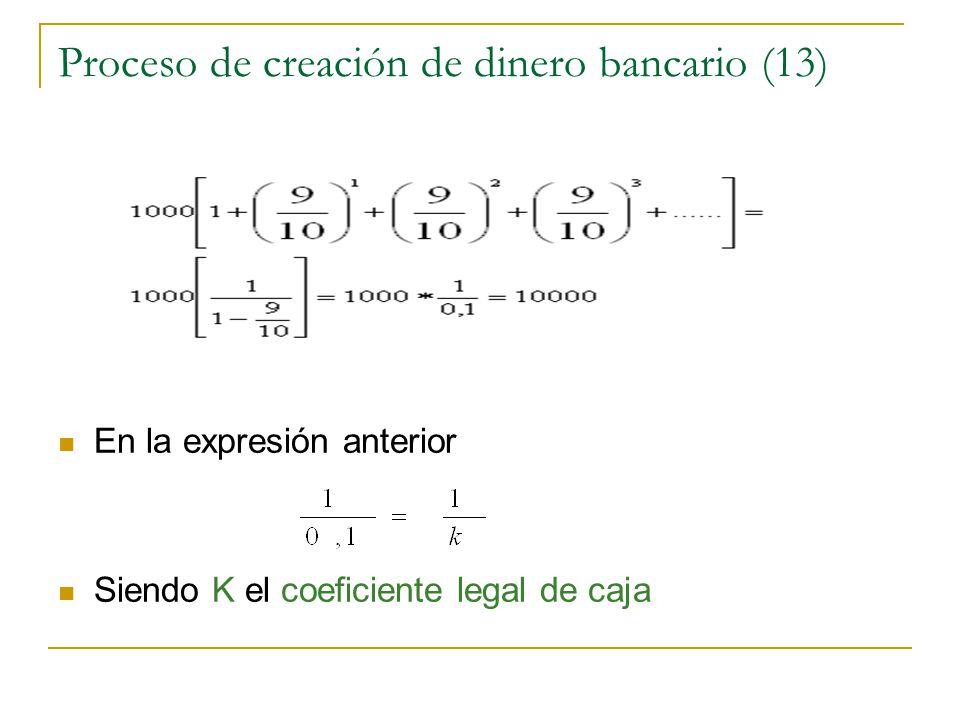 Proceso de creación de dinero bancario (13) En la expresión anterior Siendo K el coeficiente legal de caja