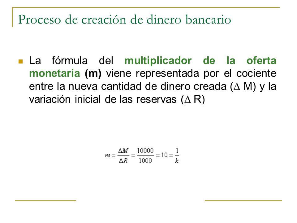 Proceso de creación de dinero bancario La fórmula del multiplicador de la oferta monetaria (m) viene representada por el cociente entre la nueva cantidad de dinero creada (∆ M) y la variación inicial de las reservas (∆ R)