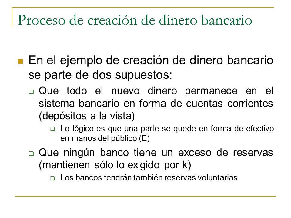 Proceso de creación de dinero bancario En el ejemplo de creación de dinero bancario se parte de dos supuestos:  Que todo el nuevo dinero permanece en el sistema bancario en forma de cuentas corrientes (depósitos a la vista)  Lo lógico es que una parte se quede en forma de efectivo en manos del público (E)  Que ningún banco tiene un exceso de reservas (mantienen sólo lo exigido por k)  Los bancos tendrán también reservas voluntarias