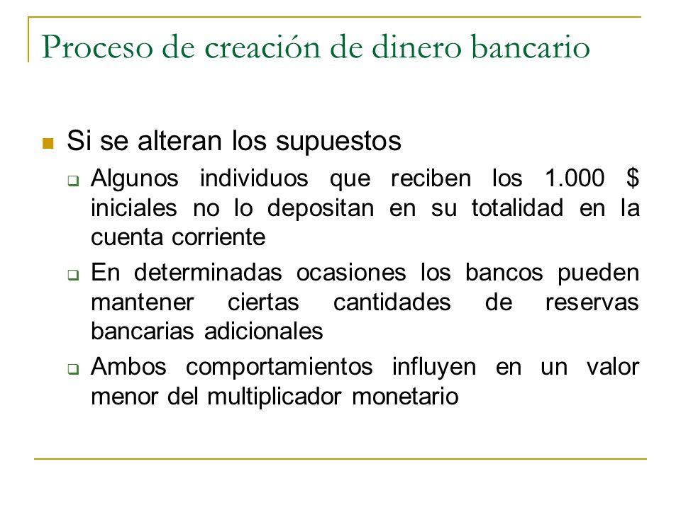 Proceso de creación de dinero bancario Si se alteran los supuestos  Algunos individuos que reciben los 1.000 $ iniciales no lo depositan en su totali