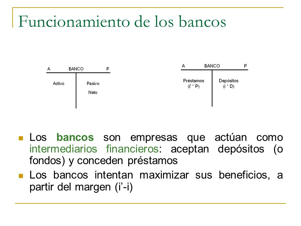 Funcionamiento de los bancos Los bancos son empresas que actúan como intermediarios financieros: aceptan depósitos (o fondos) y conceden préstamos Los bancos intentan maximizar sus beneficios, a partir del margen (i'-i)