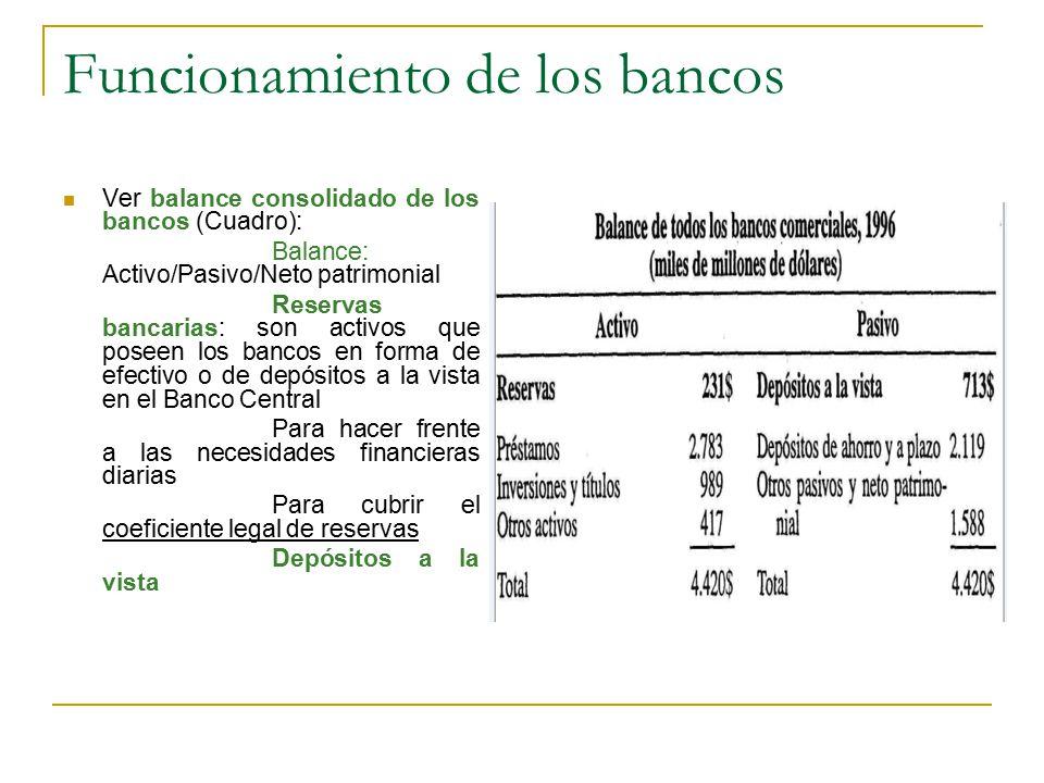 Funcionamiento de los bancos Ver balance consolidado de los bancos (Cuadro): Balance: Activo/Pasivo/Neto patrimonial Reservas bancarias: son activos que poseen los bancos en forma de efectivo o de depósitos a la vista en el Banco Central Para hacer frente a las necesidades financieras diarias Para cubrir el coeficiente legal de reservas Depósitos a la vista