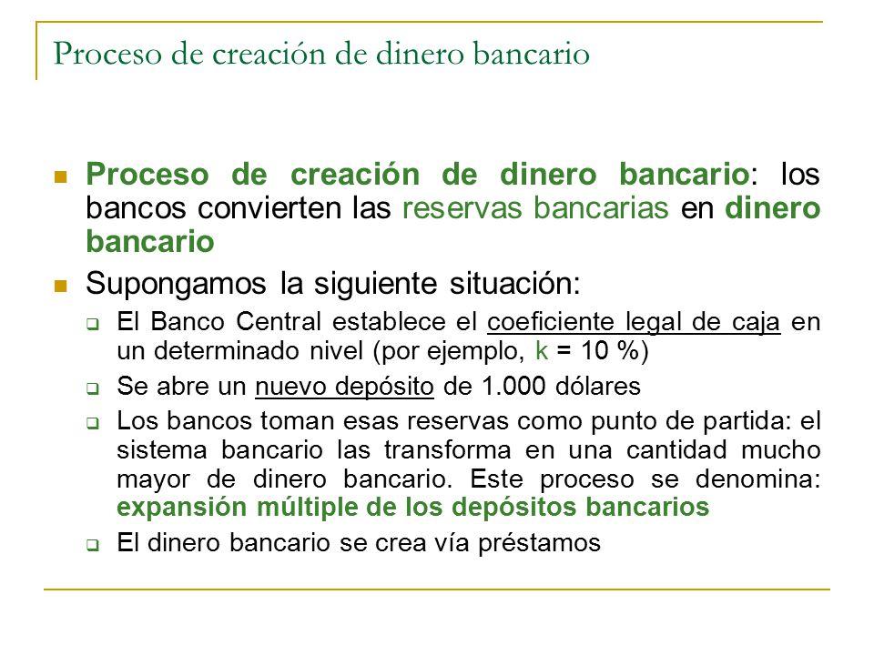 Proceso de creación de dinero bancario Proceso de creación de dinero bancario: los bancos convierten las reservas bancarias en dinero bancario Suponga