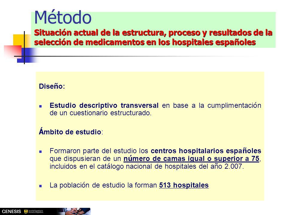 Situación actual de la estructura, proceso y resultados de la selección de medicamentos en los hospitales españoles Método Situación actual de la estructura, proceso y resultados de la selección de medicamentos en los hospitales españoles Dise ñ o: Estudio descriptivo transversal en base a la cumplimentaci ó n de un cuestionario estructurado.