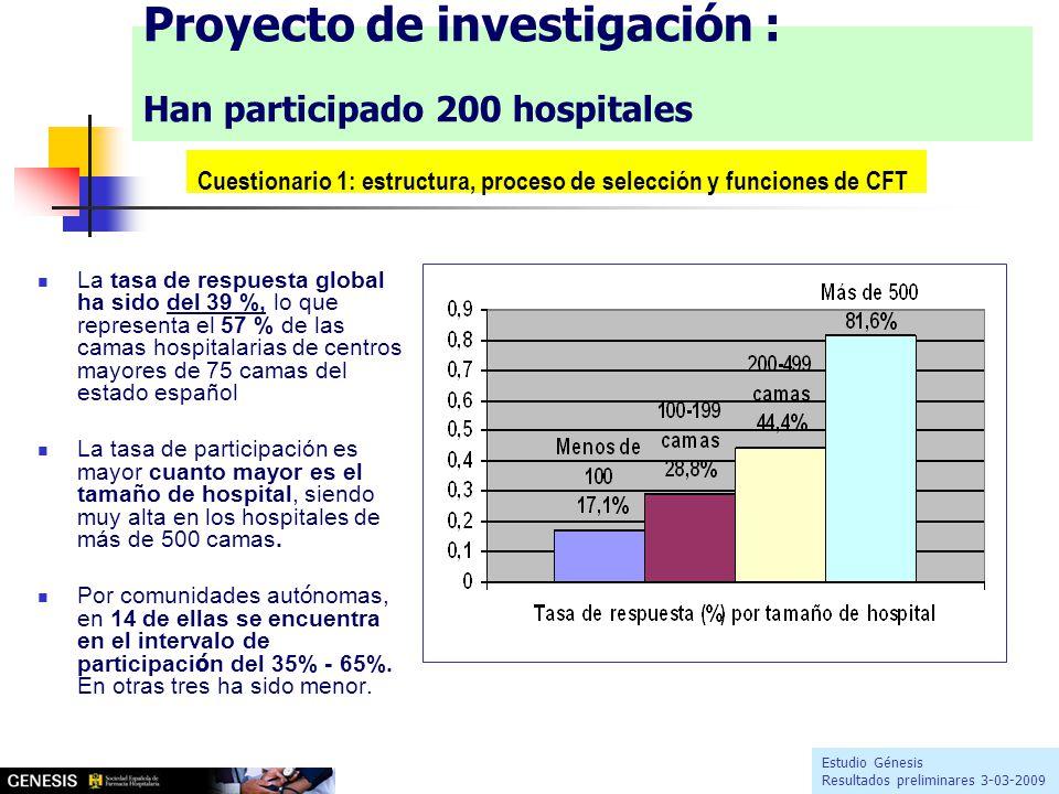 La tasa de respuesta global ha sido del 39 %, lo que representa el 57 % de las camas hospitalarias de centros mayores de 75 camas del estado español La tasa de participación es mayor cuanto mayor es el tamaño de hospital, siendo muy alta en los hospitales de más de 500 camas.