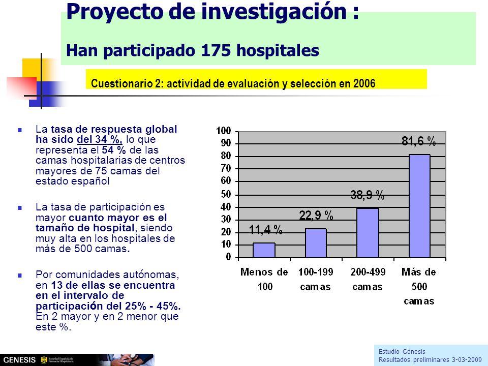 La tasa de respuesta global ha sido del 34 %, lo que representa el 54 % de las camas hospitalarias de centros mayores de 75 camas del estado español La tasa de participación es mayor cuanto mayor es el tamaño de hospital, siendo muy alta en los hospitales de más de 500 camas.