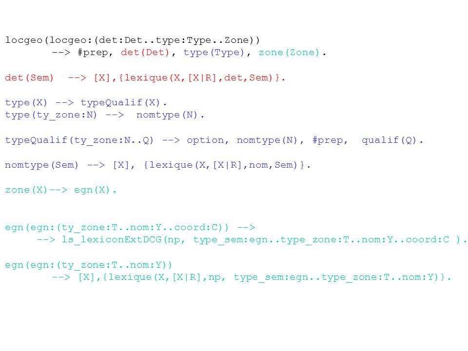 locgeo(locgeo:(det:Det..type:Type..Zone)) --> #prep, det(Det), type(Type), zone(Zone).