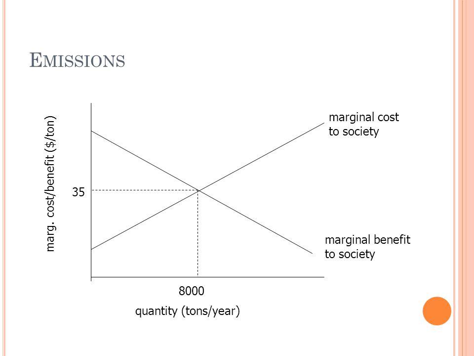 E MISSIONS marginal cost to society quantity (tons/year) marg. cost/benefit ($/ton) 35 8000 marginal benefit to society