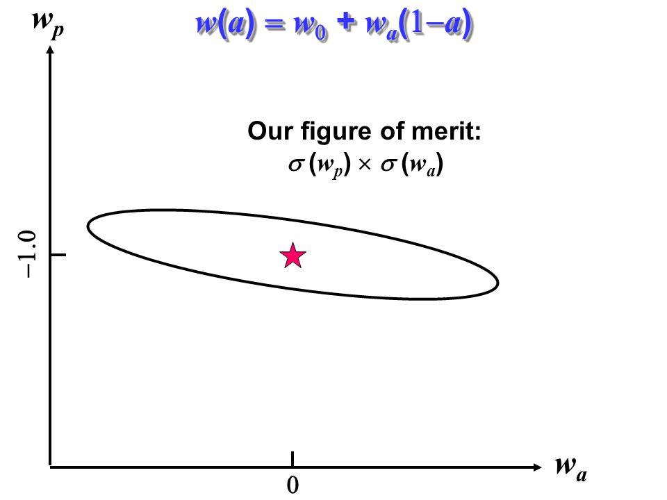 wpwp wawa   Our figure of merit:  ( w p )   ( w a ) w ( a )  w  + w a (  a )