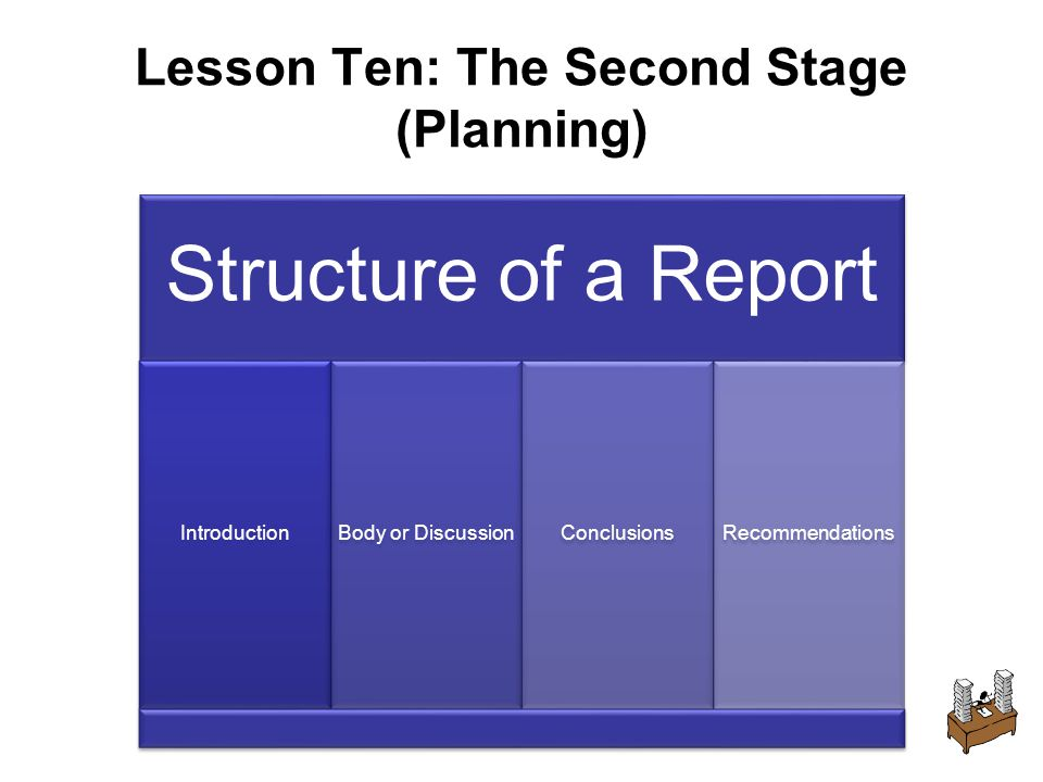 Lesson Ten: The Second Stage (Planning) Structure of a Report IntroductionBody or DiscussionConclusionsRecommendations