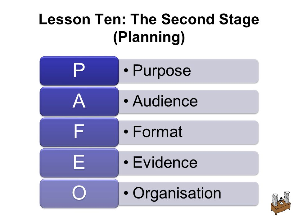 Lesson Ten: The Second Stage (Planning) Purpose P Audience A Format F Evidence E Organisation O