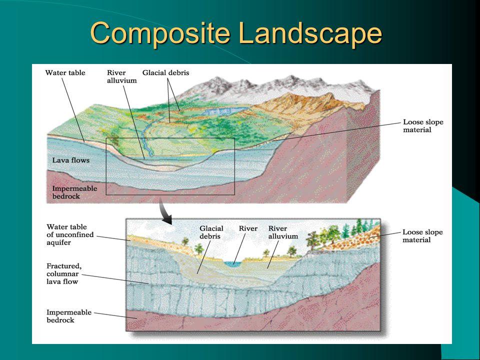 Composite Landscape