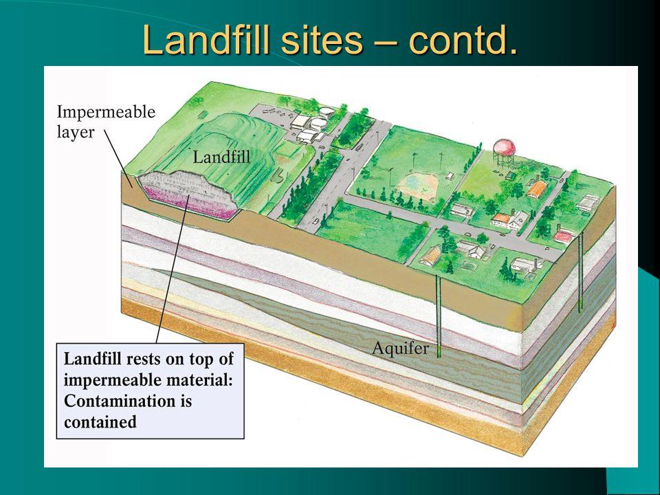 Landfill sites – contd.