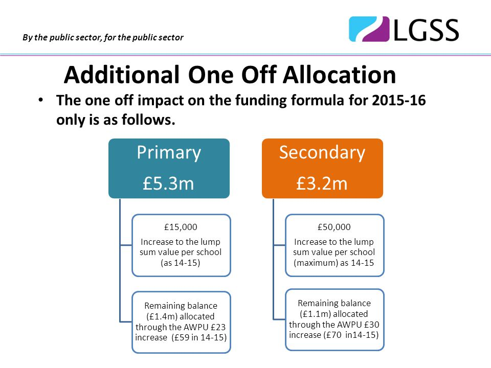 By the public sector, for the public sector Additional One Off Allocation The one off impact on the funding formula for 2015-16 only is as follows.