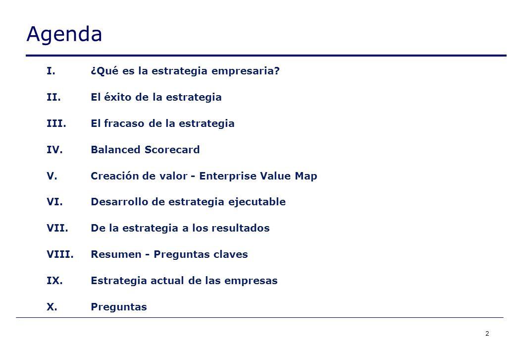 2 Agenda I.¿Qué es la estrategia empresaria.