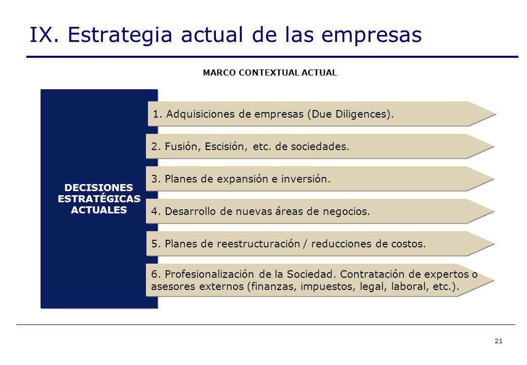 21 MARCO CONTEXTUAL ACTUAL DECISIONES ESTRATÉGICAS ACTUALES 1.