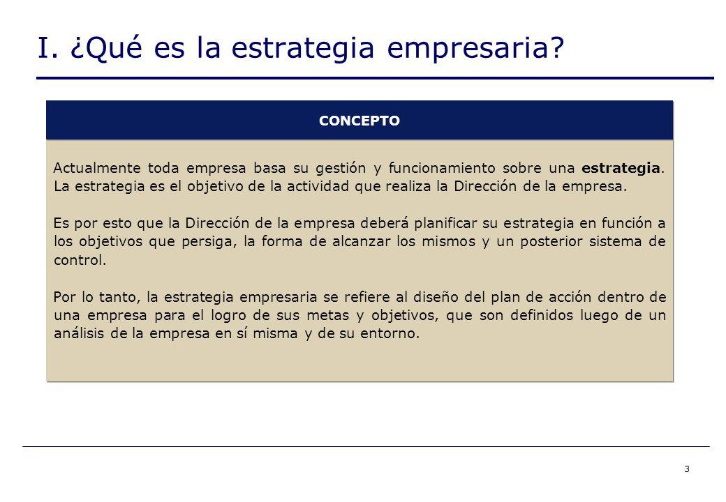 3 I. ¿Qué es la estrategia empresaria.