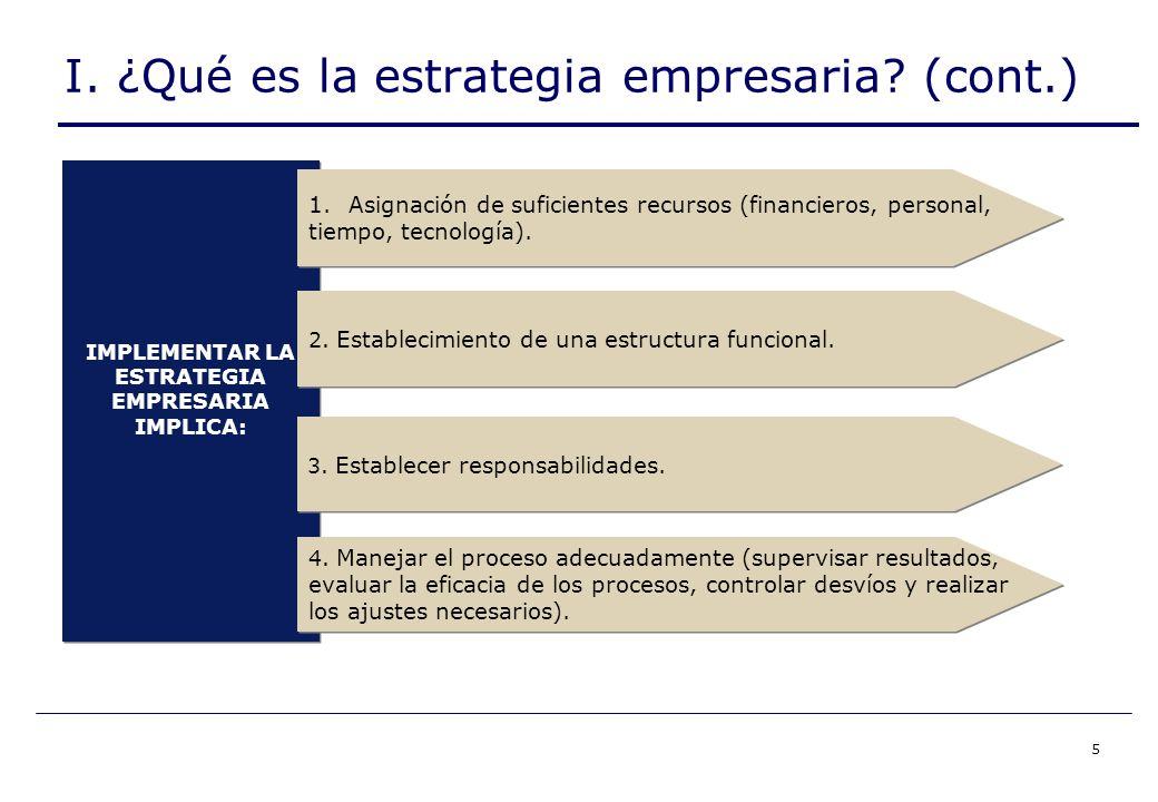 5 IMPLEMENTAR LA ESTRATEGIA EMPRESARIA IMPLICA: 1.Asignación de suficientes recursos (financieros, personal, tiempo, tecnología).