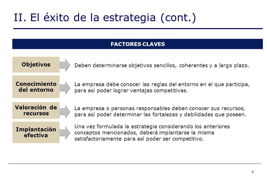 9 La empresa debe conocer las reglas del entorno en el que participa, para así poder lograr ventajas competitivas.