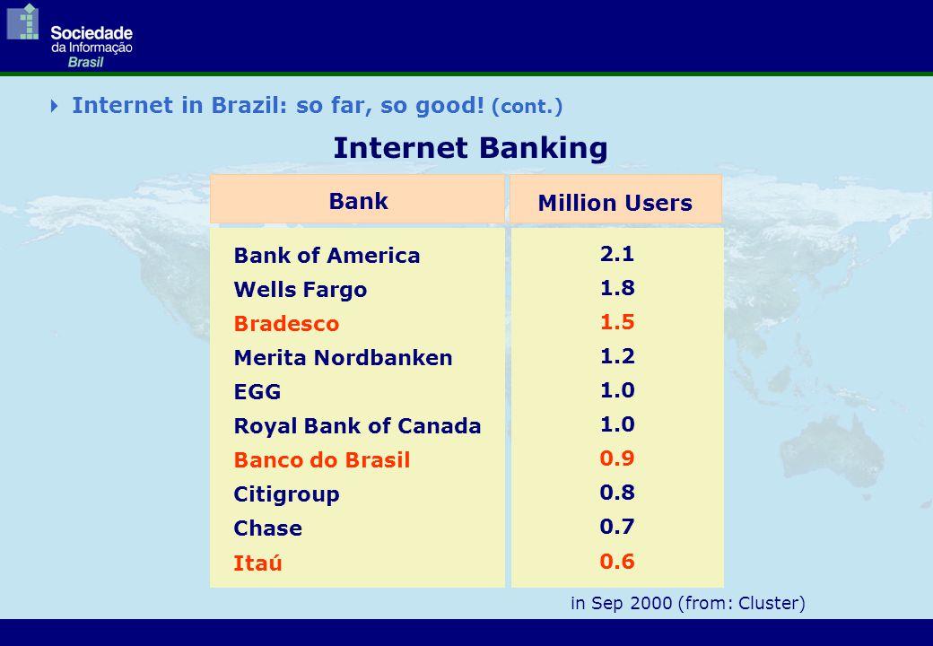  Internet in Brazil: so far, so good.