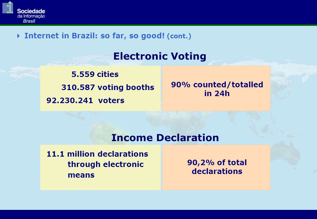 Internet in Brazil: so far, so good! (cont.) Electronic Voting 5.559 cities 310.587 voting booths 92.230.241 voters 90% counted/totalled in 24h Inco