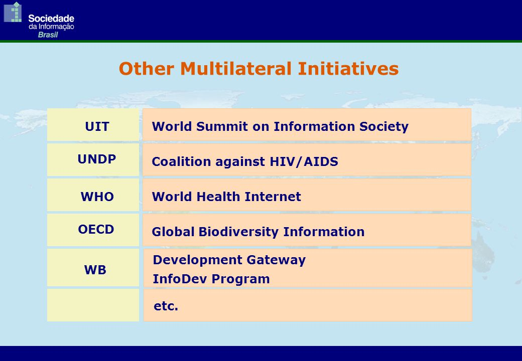UIT UNDP WHO OECD WB World Summit on Information Society Coalition against HIV/AIDS World Health Internet Global Biodiversity Information Development