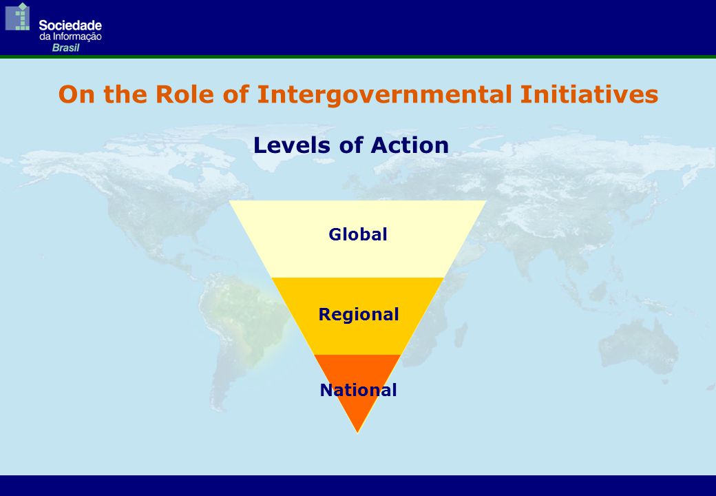 On the Role of Intergovernmental Initiatives Global Regional National Levels of Action
