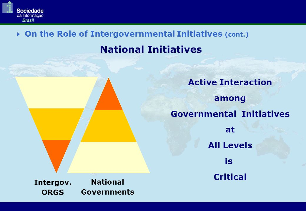 Active Interaction among Governmental Initiatives at All Levels is Critical Intergov. ORGS National Governments National Initiatives  On the Role of