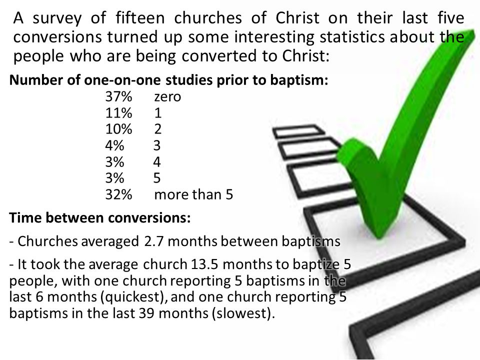Number of one-on-one studies prior to baptism: 37% zero 11% 1 10% 2 4% 3 3% 4 3% 5 32% more than 5 A survey of fifteen churches of Christ on their last five conversions turned up some interesting statistics about the people who are being converted to Christ: