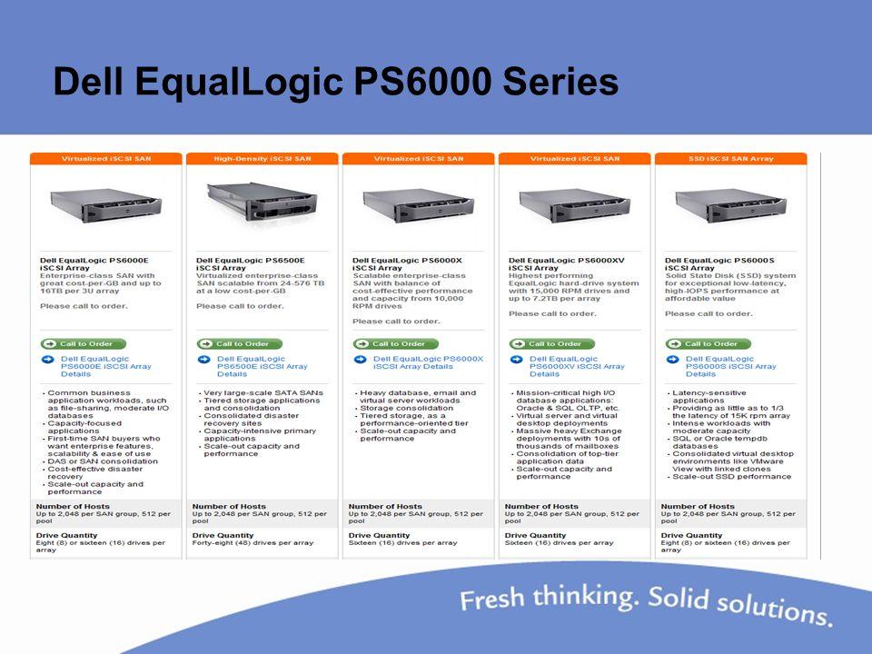 Dell EqualLogic PS6000 Series