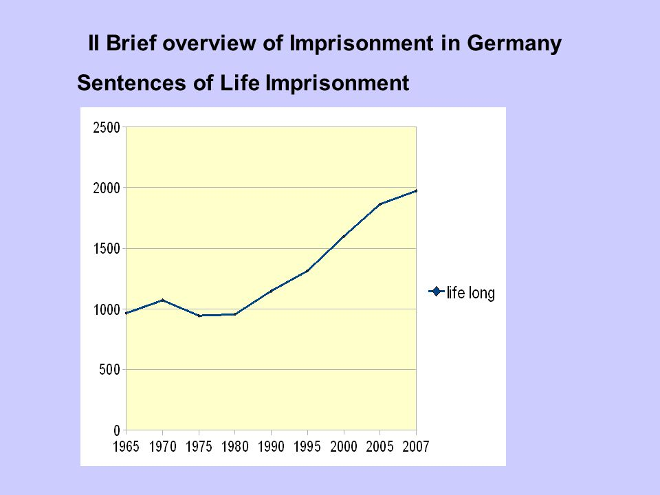 II Brief overview of Imprisonment in Germany Sentences of Life Imprisonment