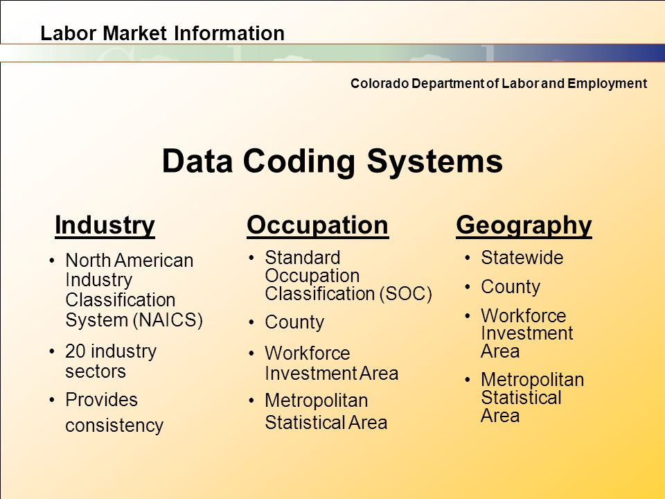 Labor Market Information Colorado Department of Labor and Employment Data Coding Systems Geography Statewide County Workforce Investment Area Metropol