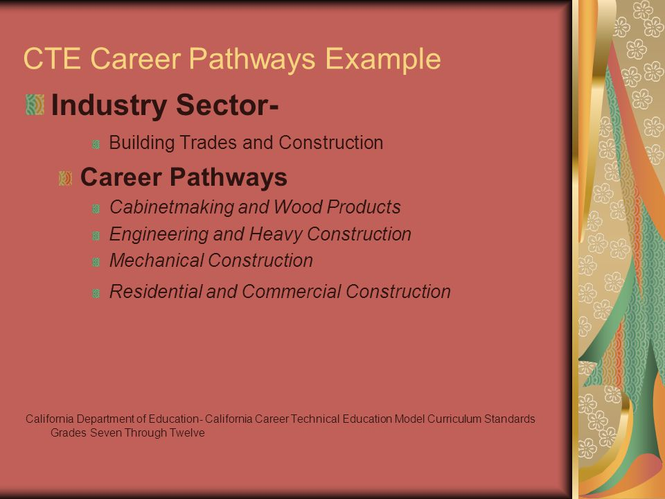 CTE Career Pathways Example Industry Sector- Building Trades and Construction Career Pathways Cabinetmaking and Wood Products Engineering and Heavy Construction Mechanical Construction Residential and Commercial Construction California Department of Education- California Career Technical Education Model Curriculum Standards Grades Seven Through Twelve