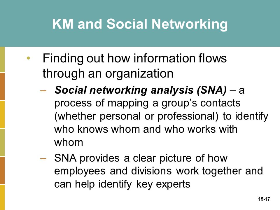 15-17 KM and Social Networking Finding out how information flows through an organization –Social networking analysis (SNA) – a process of mapping a group's contacts (whether personal or professional) to identify who knows whom and who works with whom –SNA provides a clear picture of how employees and divisions work together and can help identify key experts