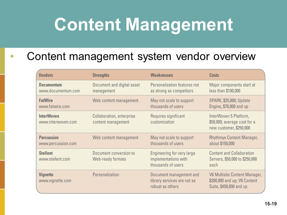15-19 Content Management Content management system vendor overview