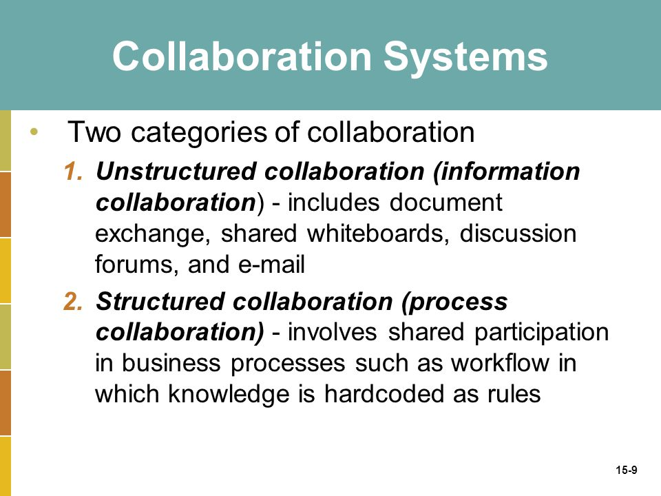15-9 Collaboration Systems Two categories of collaboration 1.Unstructured collaboration (information collaboration) - includes document exchange, shared whiteboards, discussion forums, and e-mail 2.Structured collaboration (process collaboration) - involves shared participation in business processes such as workflow in which knowledge is hardcoded as rules