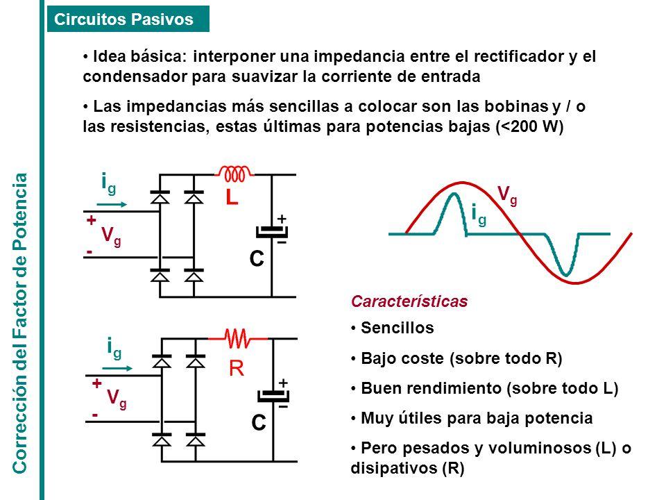 Corrección del Factor de Potencia Circuitos Pasivos Idea básica: interponer una impedancia entre el rectificador y el condensador para suavizar la corriente de entrada Las impedancias más sencillas a colocar son las bobinas y / o las resistencias, estas últimas para potencias bajas (<200 W) Sencillos Bajo coste (sobre todo R) Buen rendimiento (sobre todo L) Muy útiles para baja potencia Pero pesados y voluminosos (L) o disipativos (R) Características igig VgVg L C igig VgVg + - C R igig VgVg + -