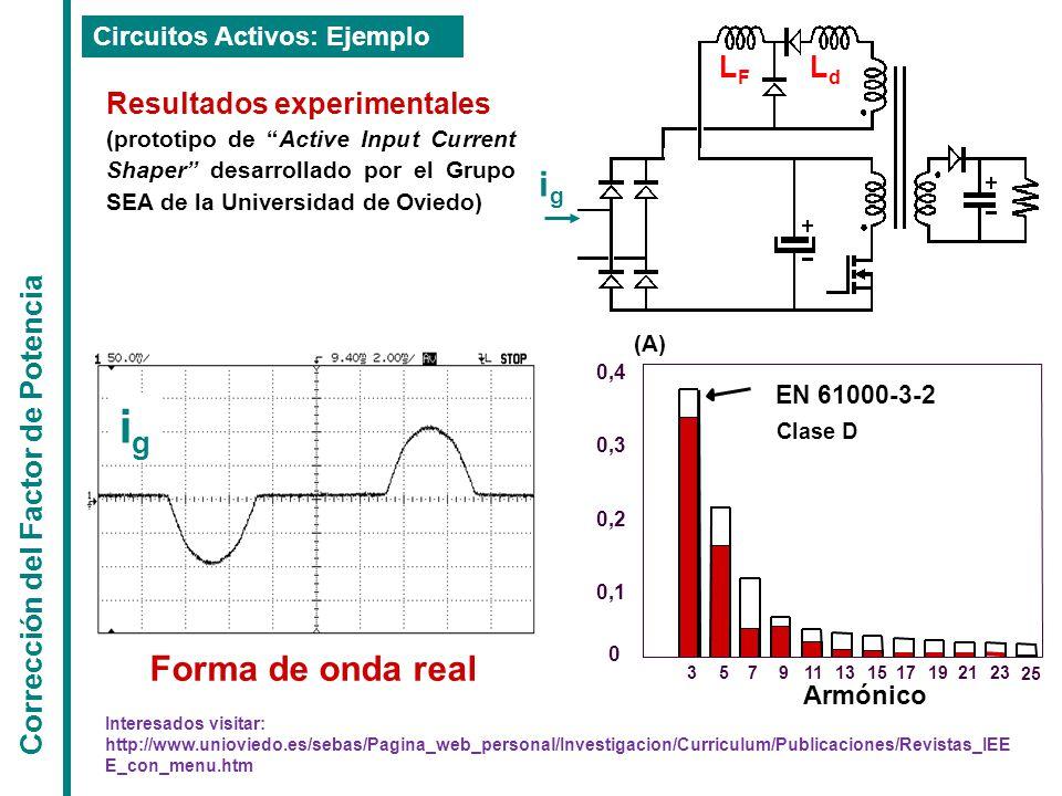 Corrección del Factor de Potencia Circuitos Activos: Ejemplo Resultados experimentales (prototipo de Active Input Current Shaper desarrollado por el Grupo SEA de la Universidad de Oviedo) LdLd LFLF igig 9511151923 0 0,1 0,2 0,3 0,4 37131721 25 Armónico (A) EN 61000-3-2 Clase D Forma de onda real igig Interesados visitar: http://www.unioviedo.es/sebas/Pagina_web_personal/Investigacion/Curriculum/Publicaciones/Revistas_IEE E_con_menu.htm