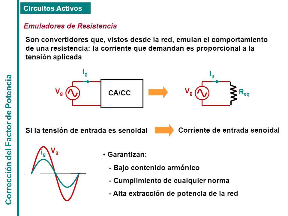 Corrección del Factor de Potencia Circuitos Activos Emuladores de Resistencia Son convertidores que, vistos desde la red, emulan el comportamiento de una resistencia: la corriente que demandan es proporcional a la tensión aplicada CA/CC VgVg igig igig VgVg R eq Si la tensión de entrada es senoidal Corriente de entrada senoidal Garantizan: - Bajo contenido armónico - Cumplimiento de cualquier norma - Alta extracción de potencia de la red igig VgVg