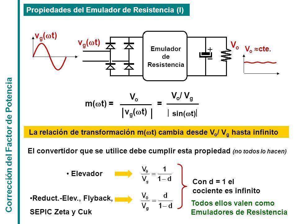 La relación de transformación m(  t) cambia desde V o / V g hasta infinito V o  cte.