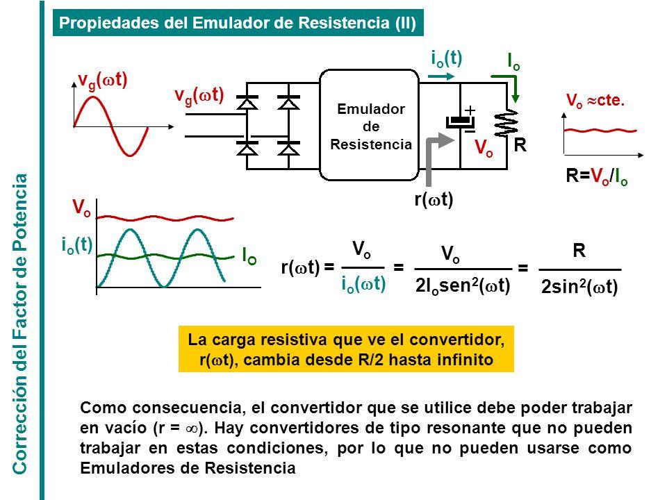 Corrección del Factor de Potencia r(  t) = VoVo i o (  t) i o (t) VoVo IOIO La carga resistiva que ve el convertidor, r(  t), cambia desde R/2 hasta infinito Como consecuencia, el convertidor que se utilice debe poder trabajar en vacío (r =  ).