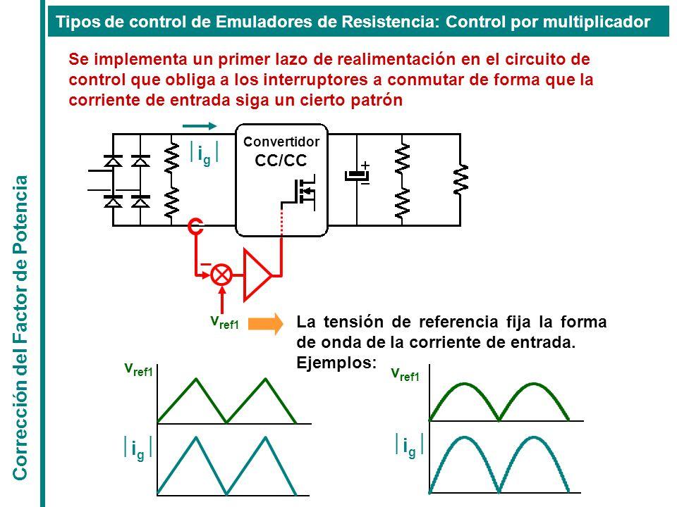 Convertidor CC/CC La tensión de referencia fija la forma de onda de la corriente de entrada.